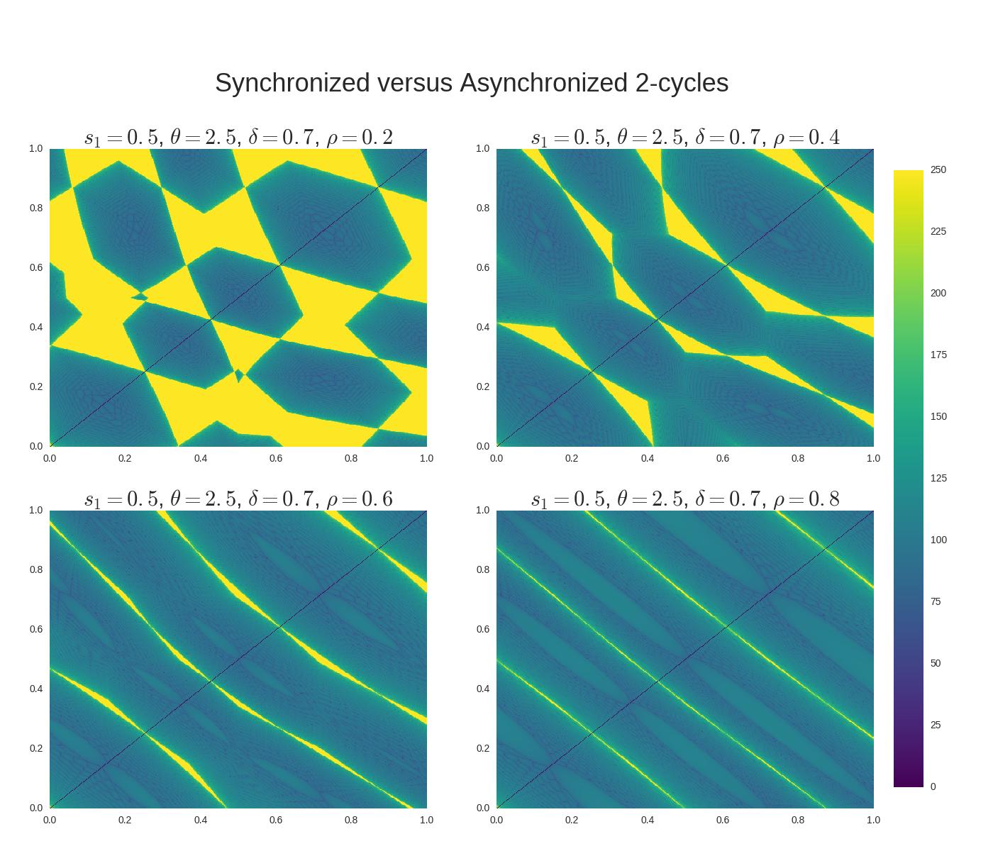 https://python-advanced.quantecon.org/_static/lecture_specific/matsuyama/matsuyama_14.png