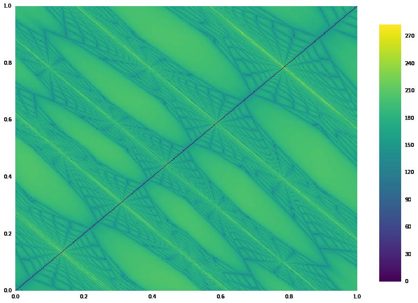https://python-advanced.quantecon.org/_static/lecture_specific/matsuyama/matsuyama_18.png